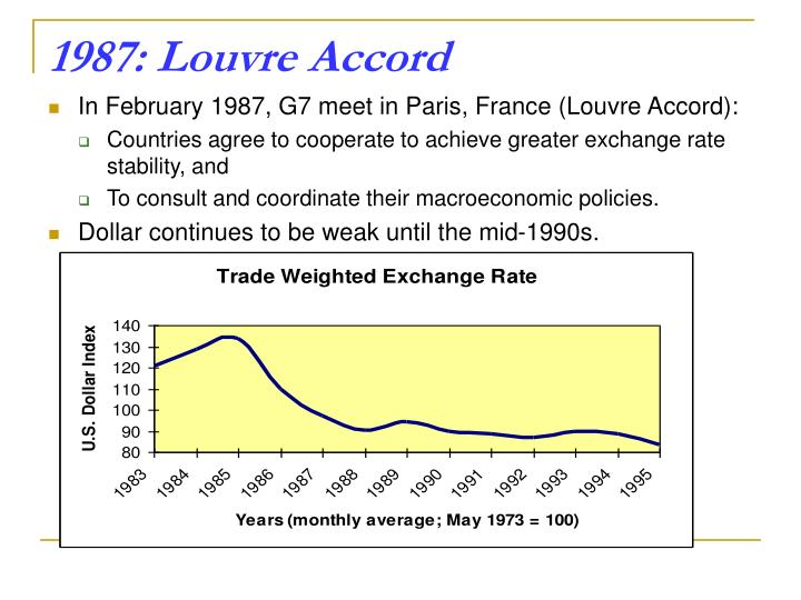 1987: Louvre Accord