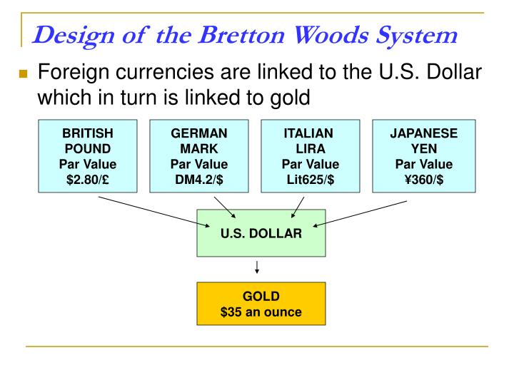 Design of the Bretton Woods System