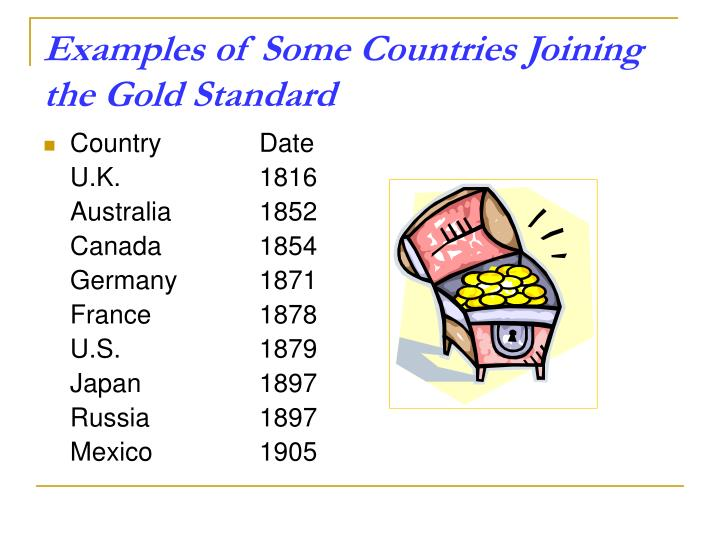 Examples of Some Countries Joining the Gold Standard