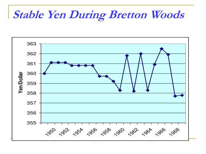 Stable Yen During Bretton Woods