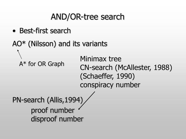 AND/OR-tree search