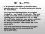 pn seo 1995