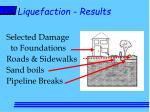 liquefaction results