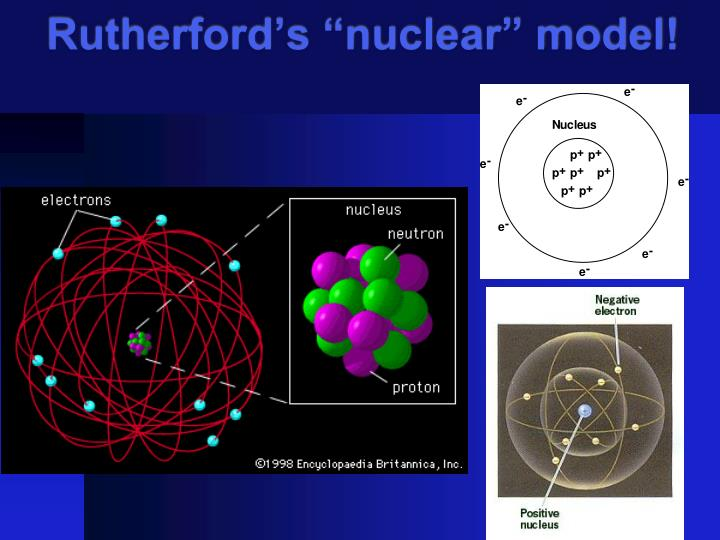 "Rutherford's ""nuclear"" model!"