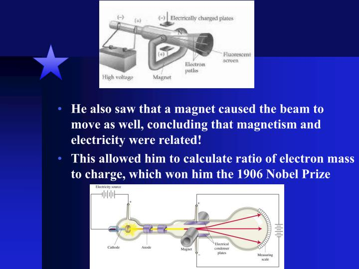 He also saw that a magnet caused the beam to move as well, concluding that magnetism and electricity were related!