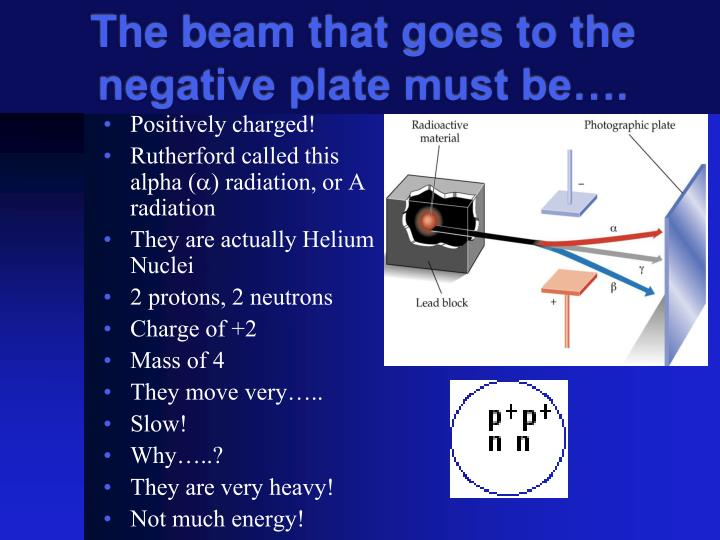The beam that goes to the negative plate must be….