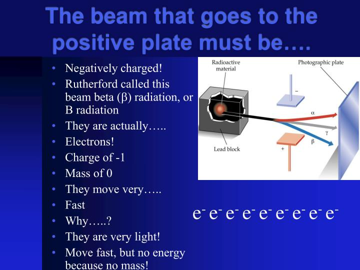 The beam that goes to the positive plate must be….