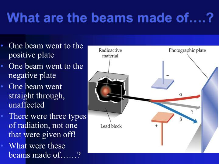 What are the beams made of….?