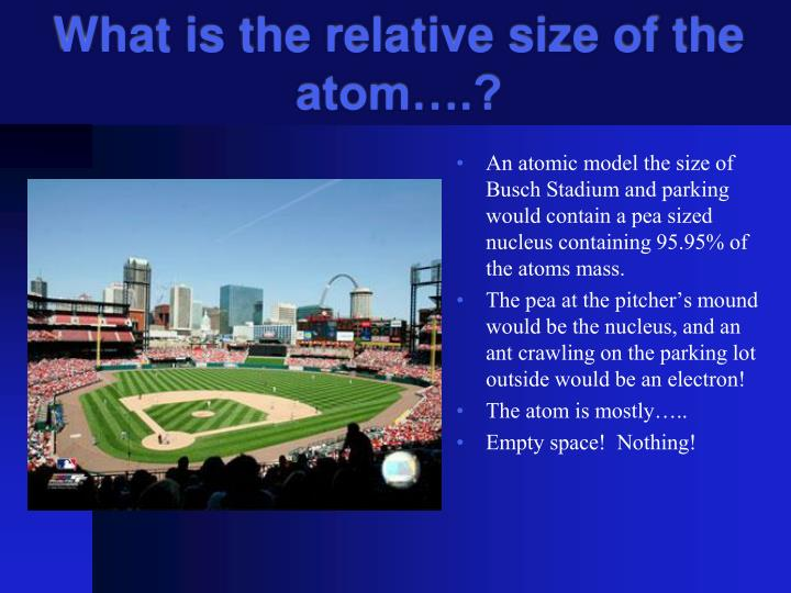 What is the relative size of the atom….?
