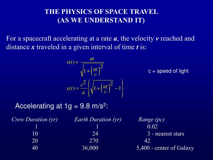 THE PHYSICS OF SPACE TRAVEL (AS WE UNDERSTAND IT)