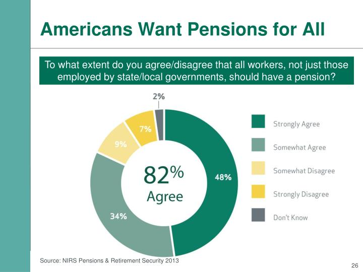 Americans Want Pensions for All