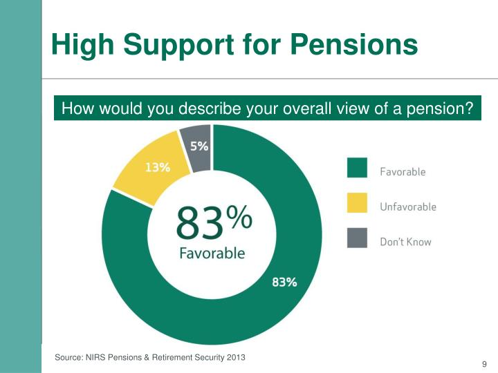High Support for Pensions