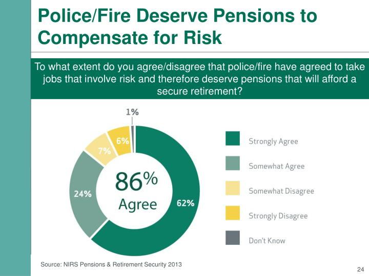 Police/Fire Deserve Pensions to Compensate for Risk