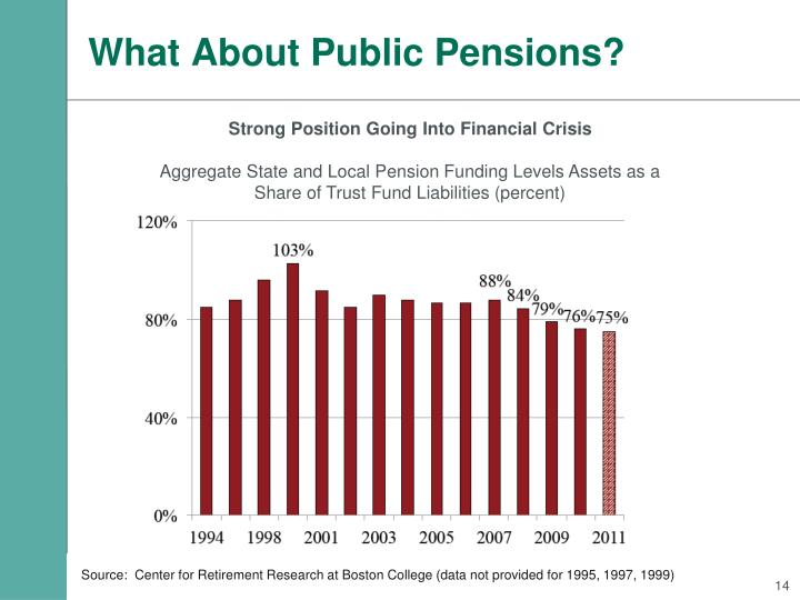 What About Public Pensions?