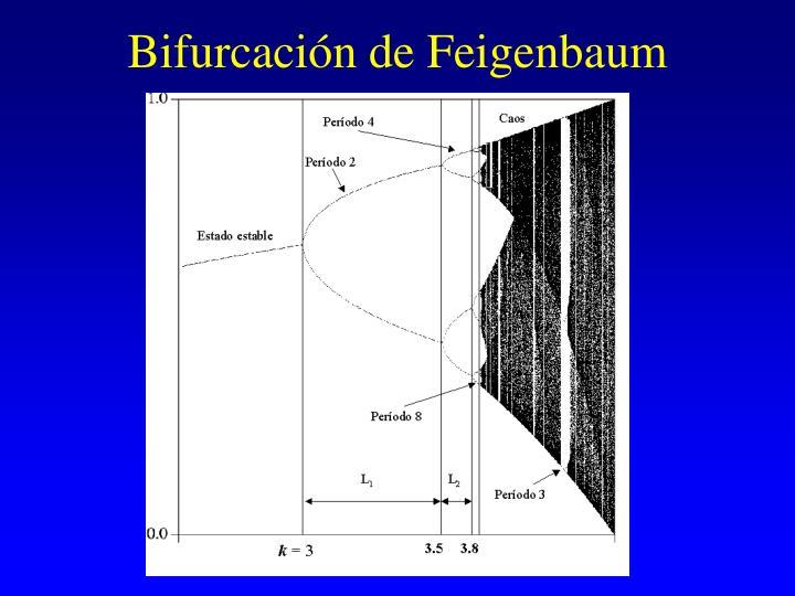 Bifurcación de Feigenbaum