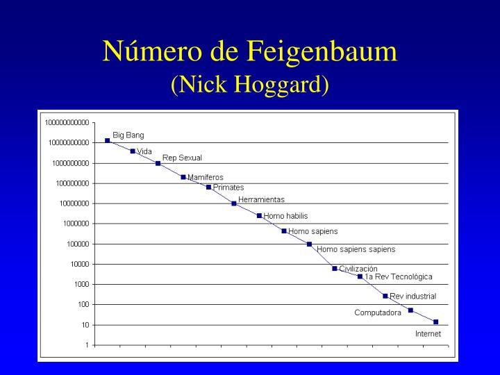 Número de Feigenbaum