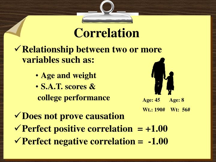 correlation between age and memory loss Another difference between normal memory problems and dementia is that normal memory loss doesn't get much worse over time dementia gets much worse over several months to several years it may be hard to figure out on your own if you have a serious problem.