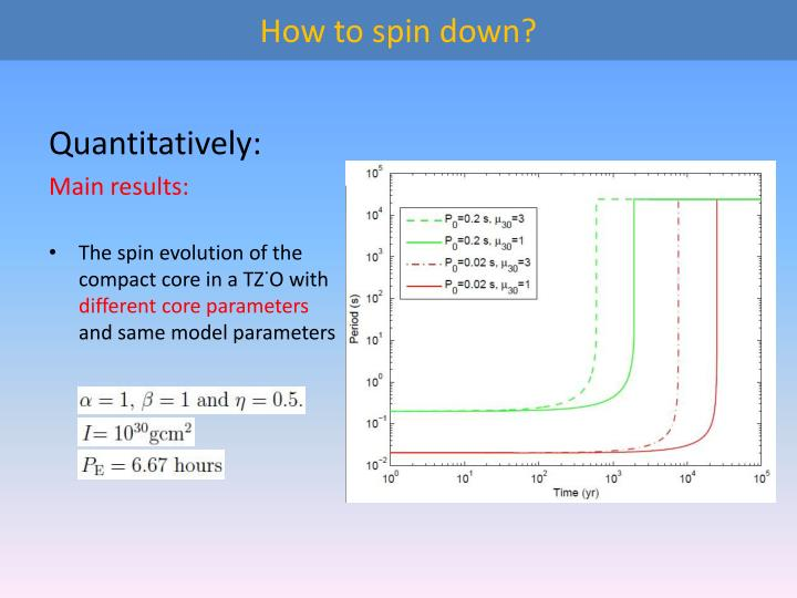 How to spin down?