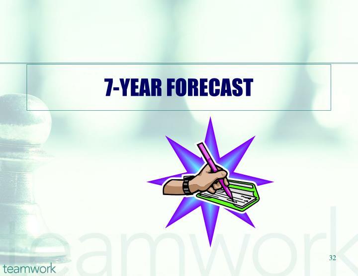 7-YEAR FORECAST