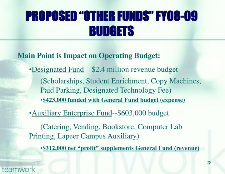 """PROPOSED """"OTHER FUNDS"""" FY08-09 BUDGETS"""