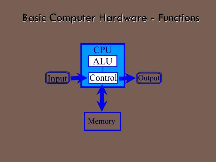 Basic Computer Hardware - Functions