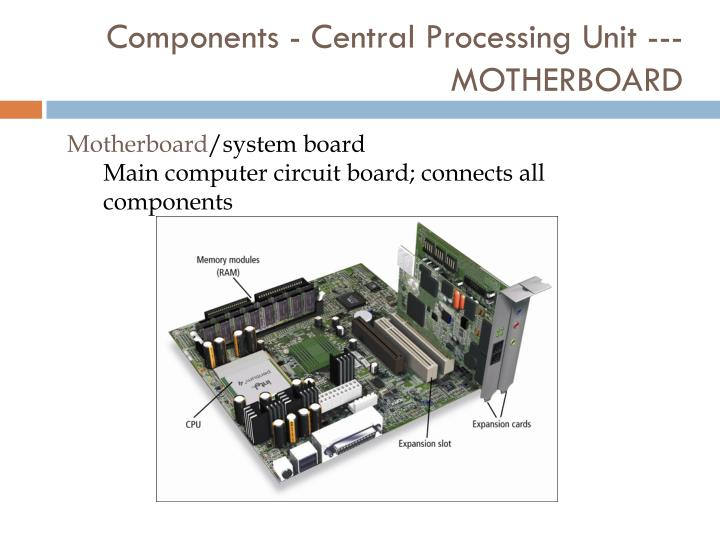 Components - Central Processing Unit --- MOTHERBOARD