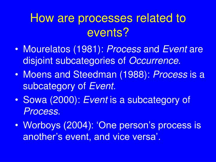 How are processes related to events