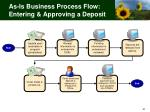 as is business process flow entering approving a deposit