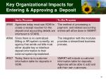 key organizational impacts for entering approving a deposit