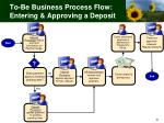 to be business process flow entering approving a deposit