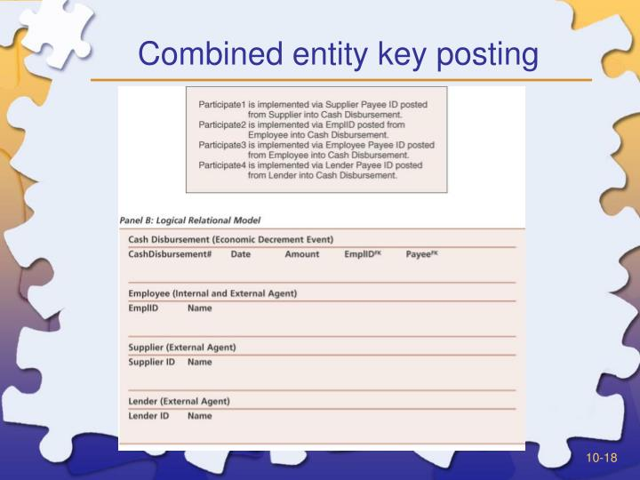 Combined entity key posting