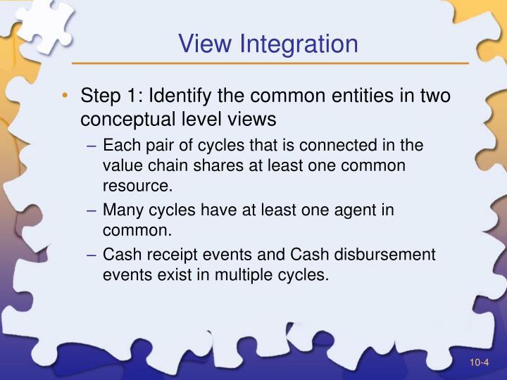 View Integration