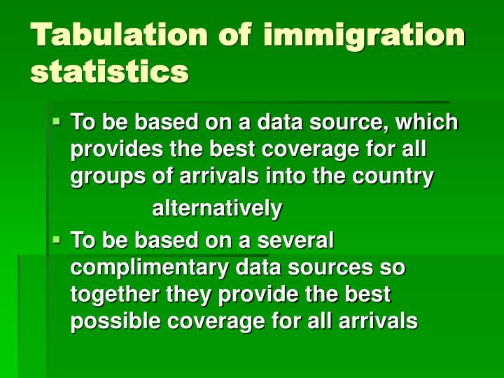 Tabulation of immigration statistics