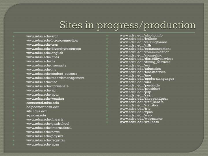 Sites in progress/production