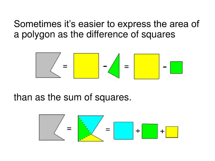 Sometimes it's easier to express the area of a polygon as the difference of squares