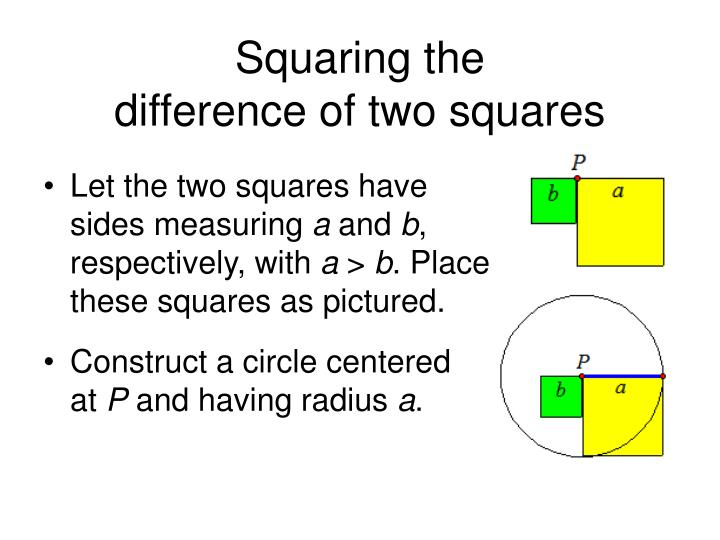Squaring the