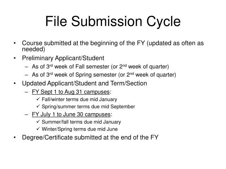 File Submission Cycle