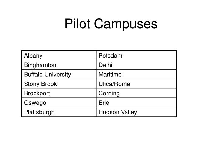 Pilot Campuses