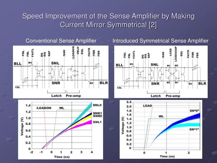 Speed Improvement of the Sense Amplifier by Making Current Mirror Symmetrical [2]