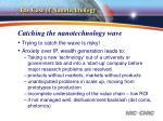 catching the nanotechnology wave3