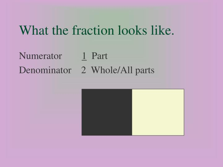 What the fraction looks like.