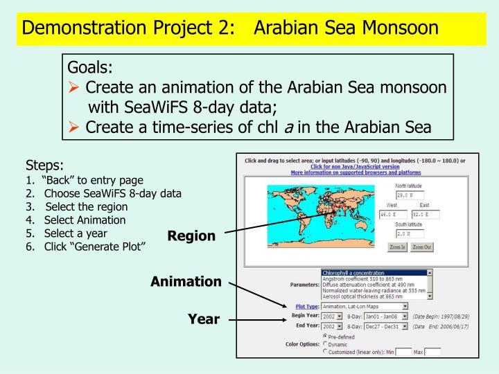 Demonstration Project 2:   Arabian Sea Monsoon