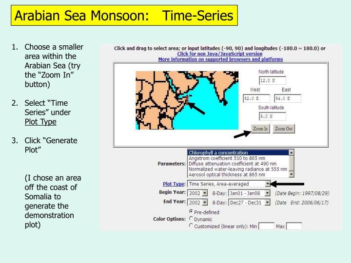Arabian Sea Monsoon:   Time-Series