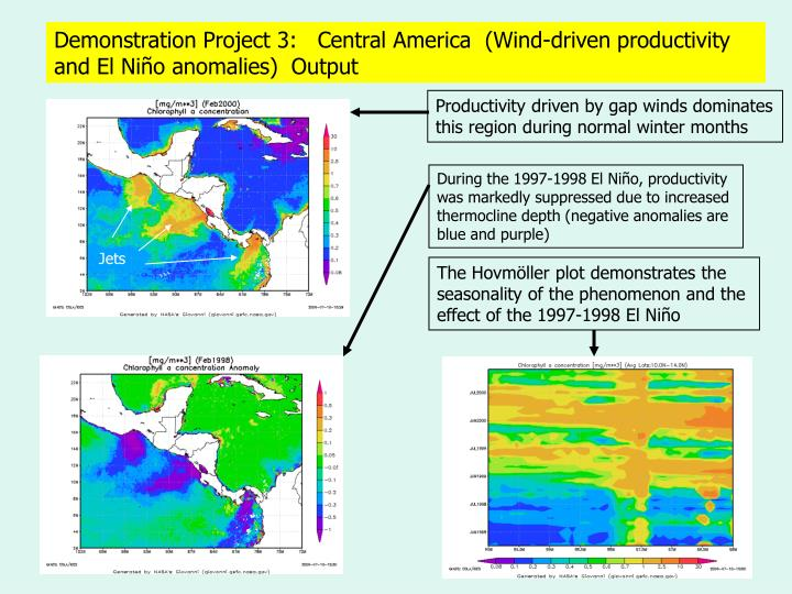 Demonstration Project 3:   Central America  (Wind-driven productivity and El Niño anomalies)  Output