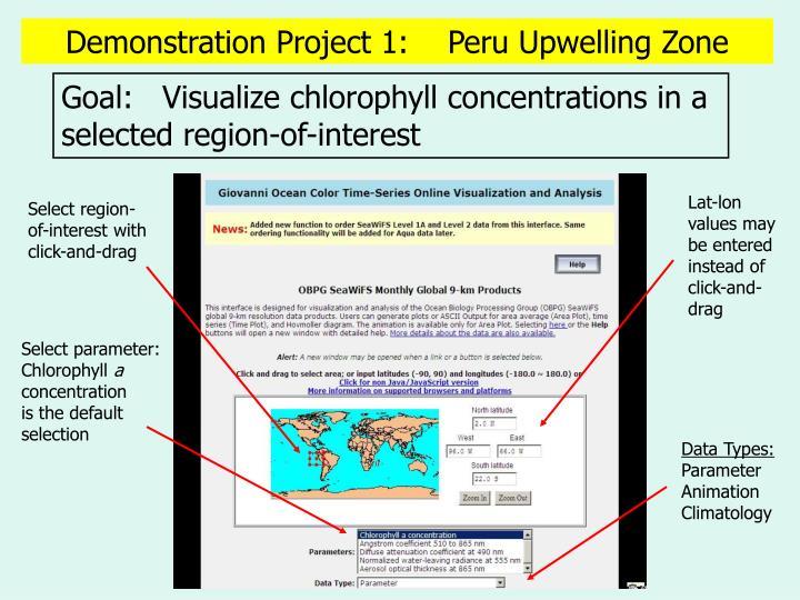 Demonstration Project 1:    Peru Upwelling Zone