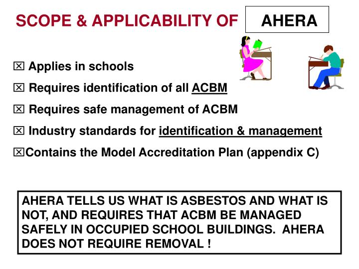 SCOPE & APPLICABILITY OF