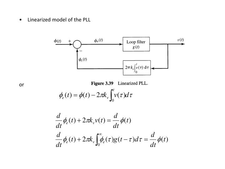 Linearized model of the PLL