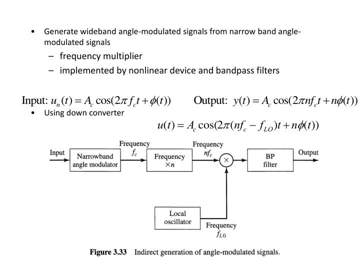 Generate wideband angle-modulated signals from narrow band angle-modulated signals
