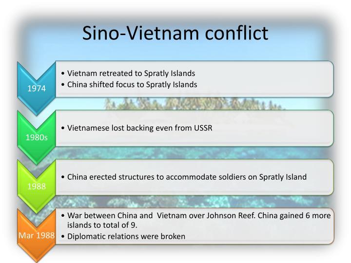 Sino-Vietnam conflict