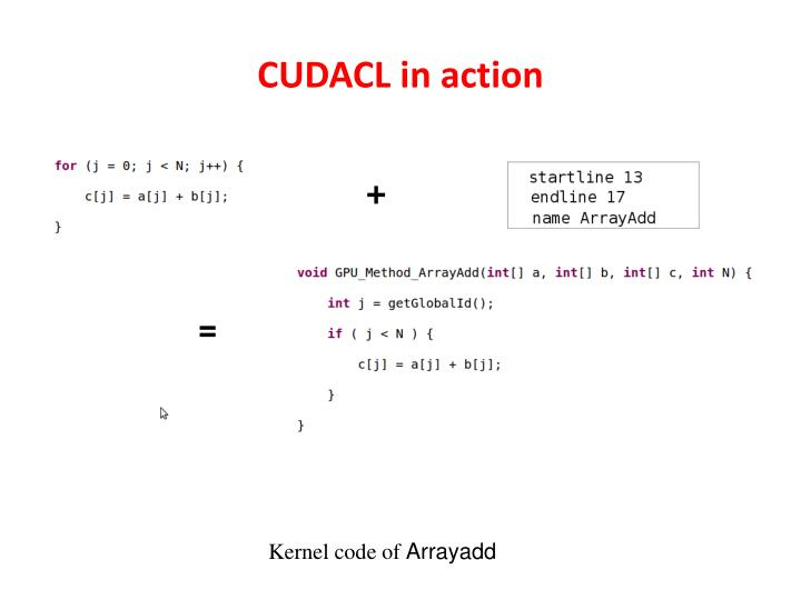CUDACL in action
